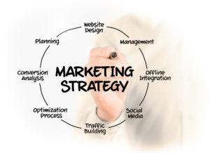 Amden Marketing Strategy